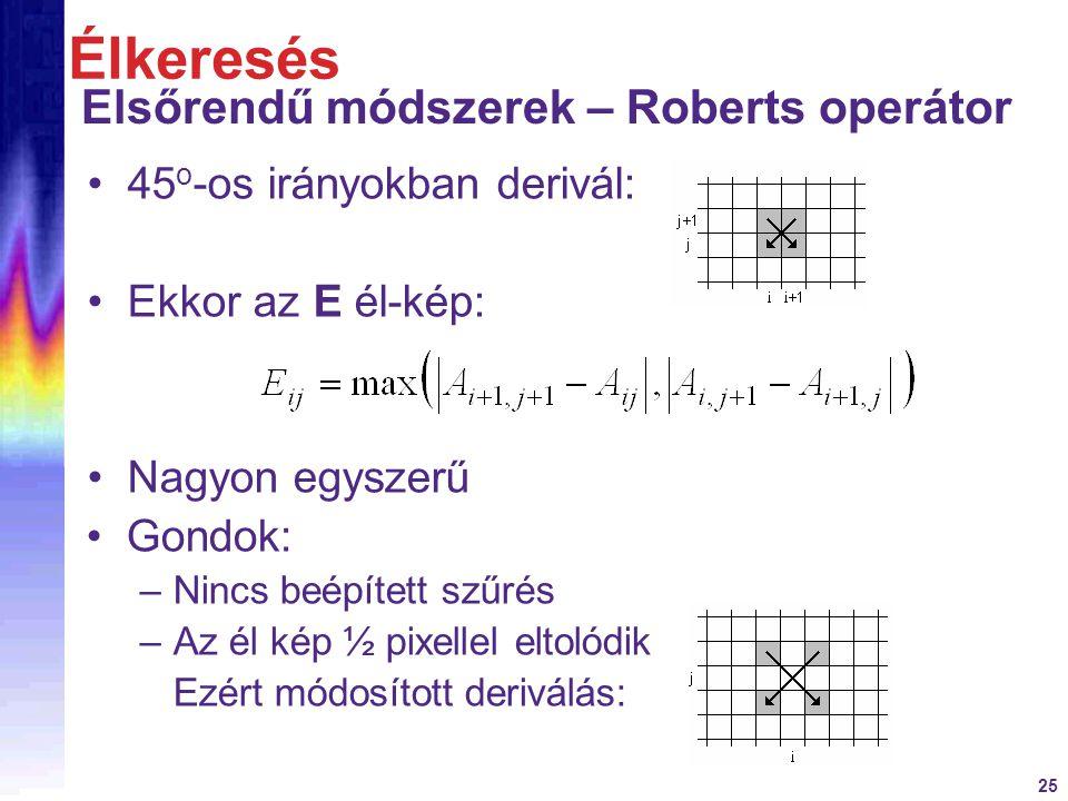 Élkeresés Elsőrendű módszerek – Roberts operátor