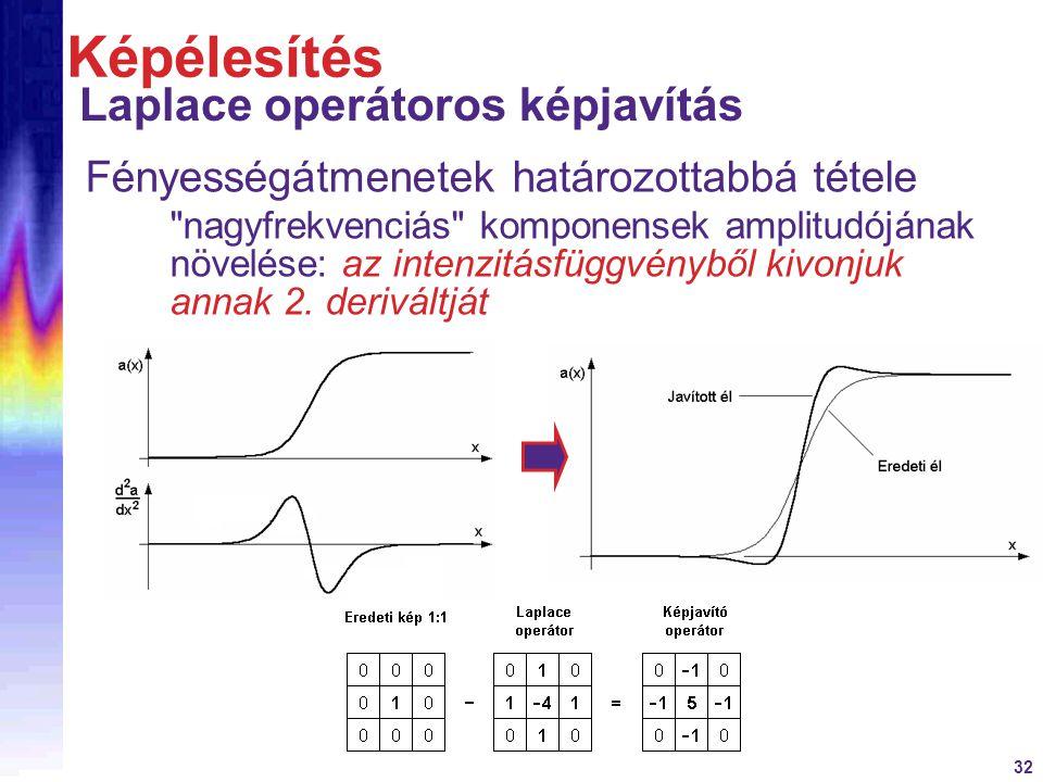 Képélesítés Laplace operátoros képjavítás