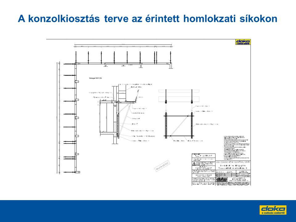 A konzolkiosztás terve az érintett homlokzati síkokon