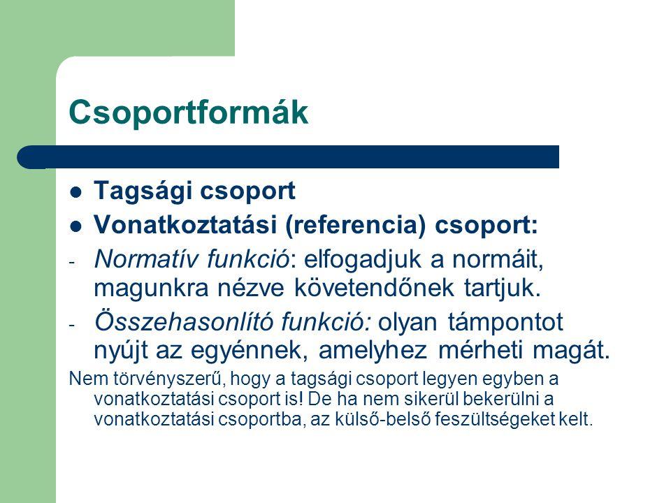 Csoportformák Tagsági csoport Vonatkoztatási (referencia) csoport: