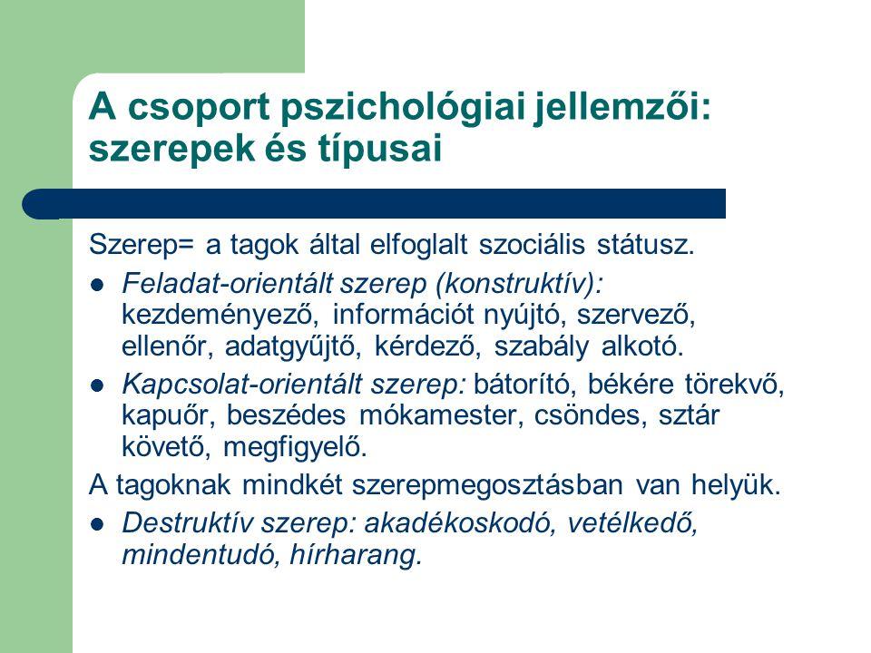 A csoport pszichológiai jellemzői: szerepek és típusai