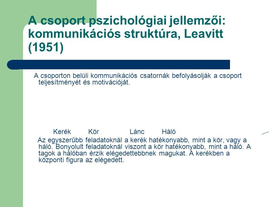 A csoport pszichológiai jellemzői: kommunikációs struktúra, Leavitt (1951)