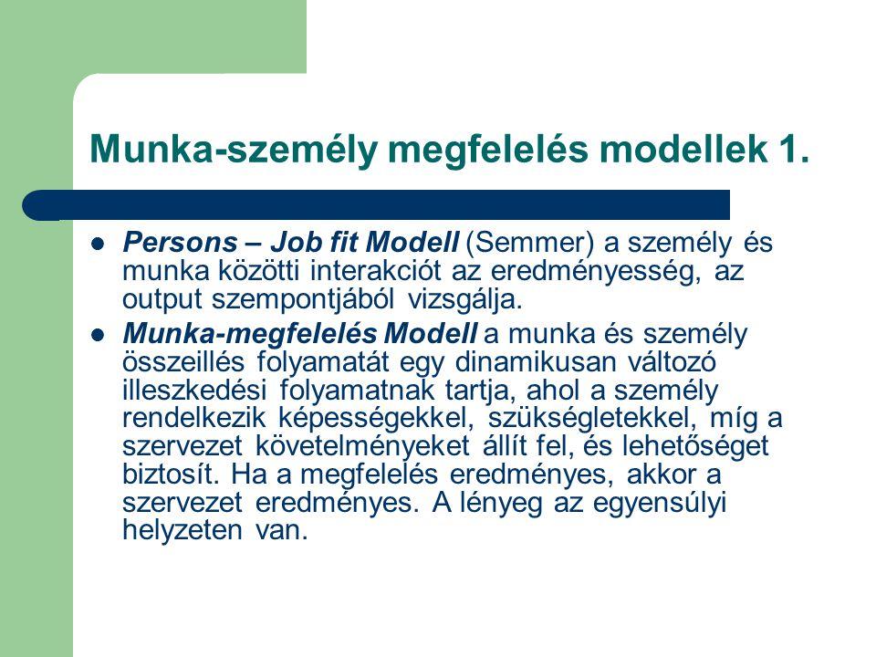 Munka-személy megfelelés modellek 1.