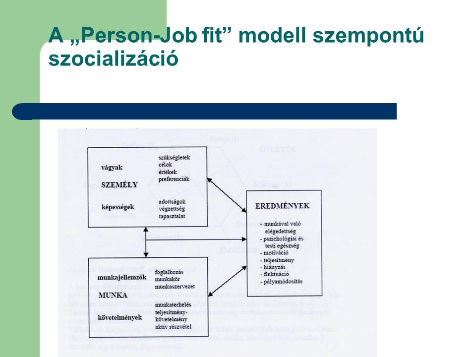 """A """"Person-Job fit modell szempontú szocializáció"""