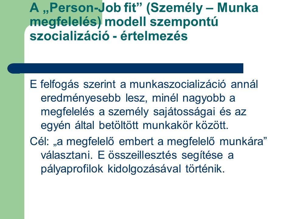 """A """"Person-Job fit (Személy – Munka megfelelés) modell szempontú szocializáció - értelmezés"""