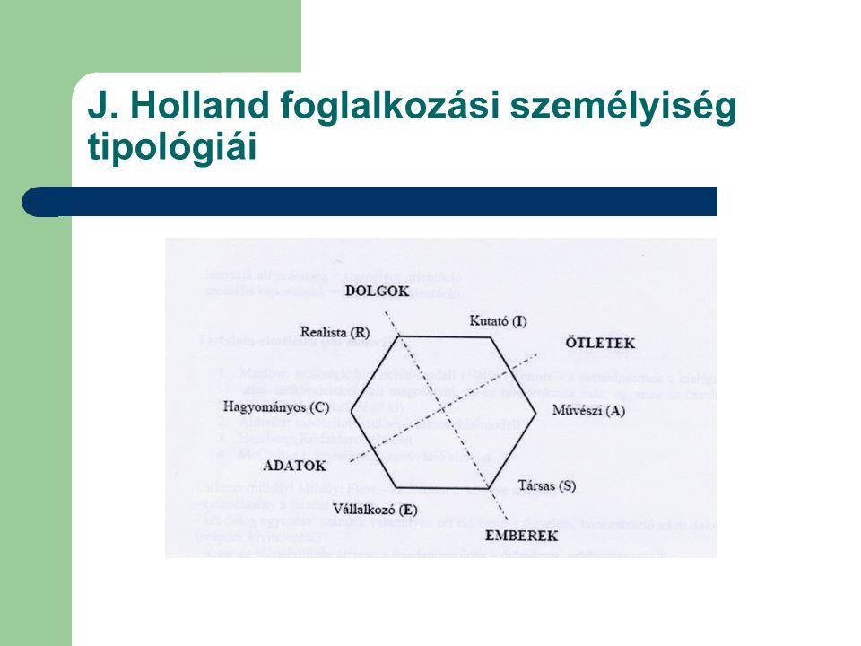 J. Holland foglalkozási személyiség tipológiái