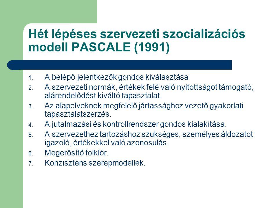 Hét lépéses szervezeti szocializációs modell PASCALE (1991)