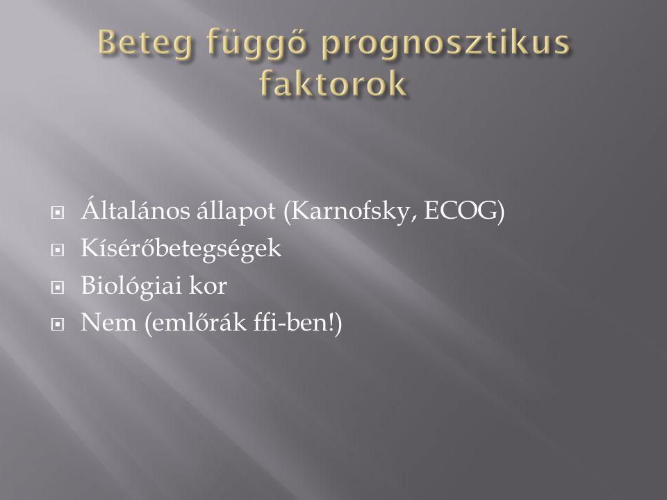 Beteg függő prognosztikus faktorok