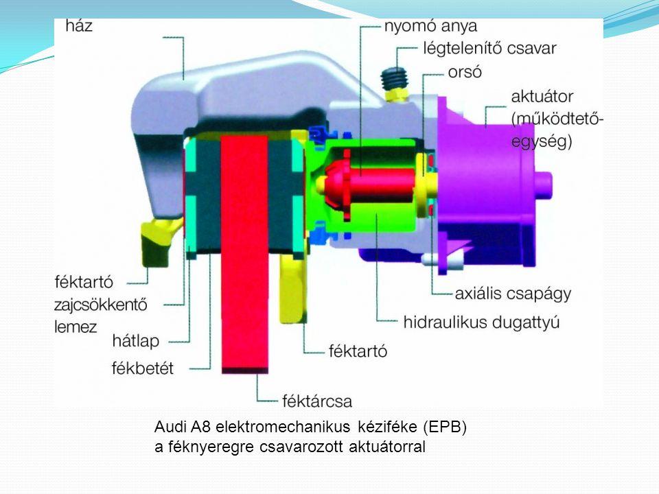 Audi A8 elektromechanikus kéziféke (EPB) a féknyeregre csavarozott aktuátorral