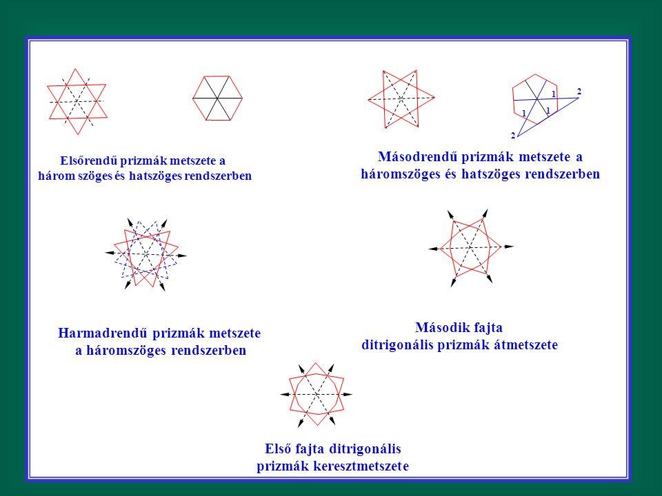 Másodrendű prizmák metszete a háromszöges és hatszöges rendszerben