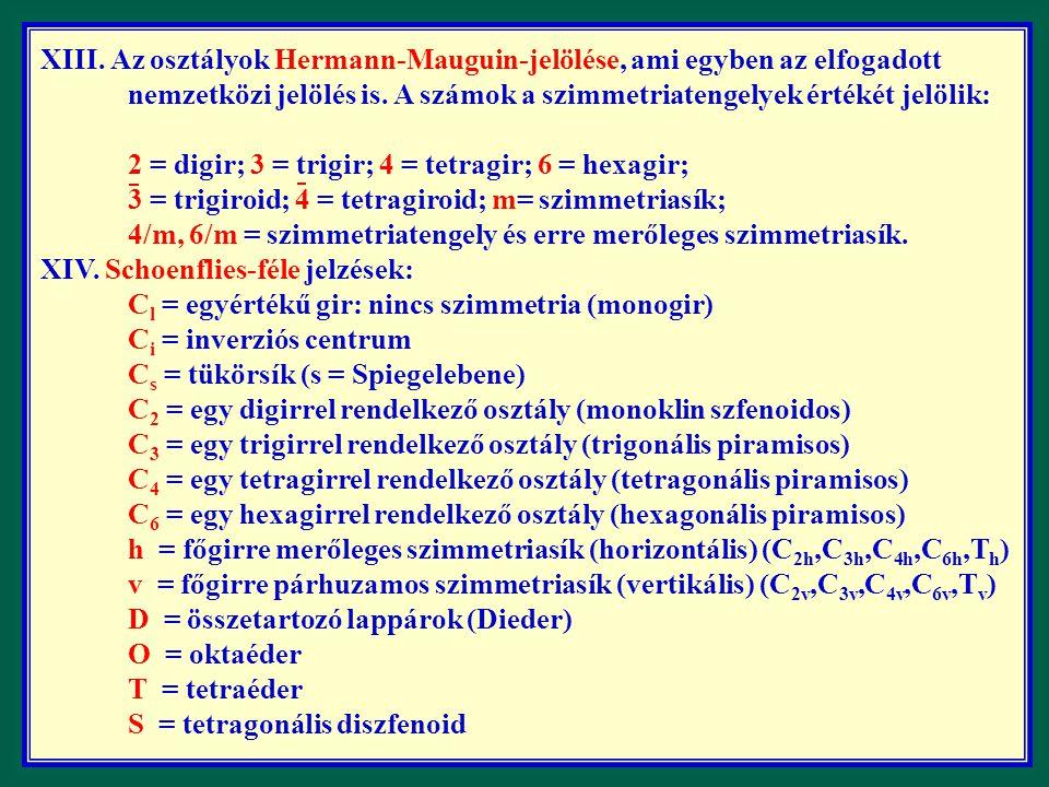 XIII. Az osztályok Hermann-Mauguin-jelölése, ami egyben az elfogadott