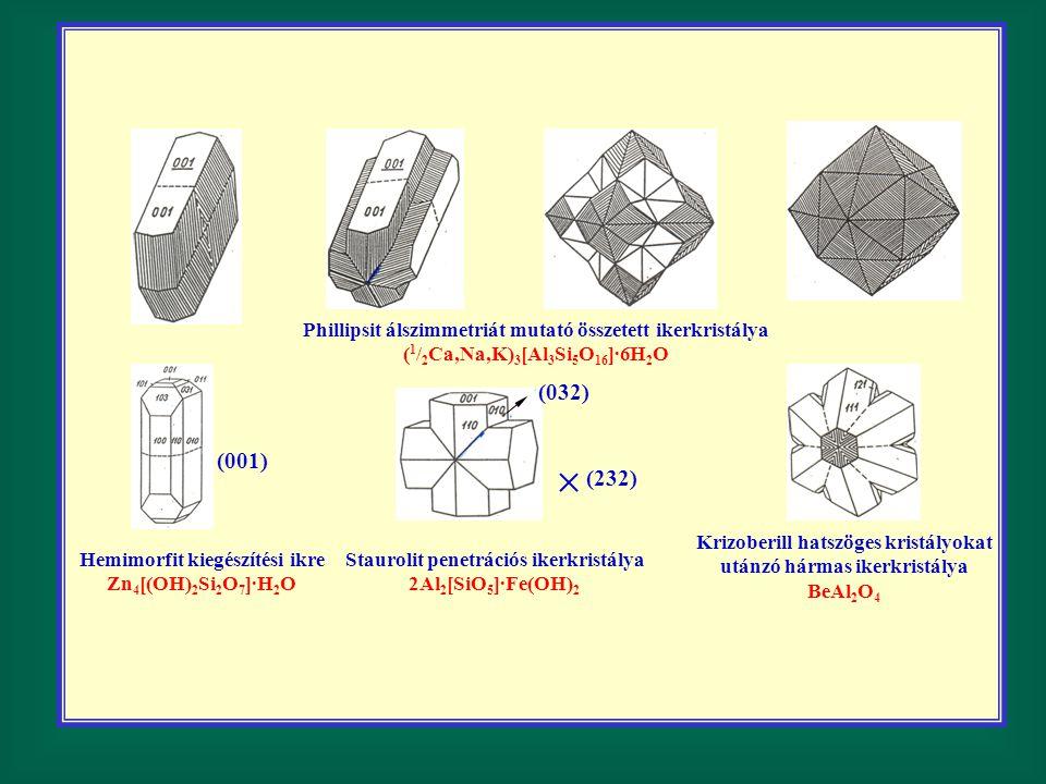 Phillipsit álszimmetriát mutató összetett ikerkristálya