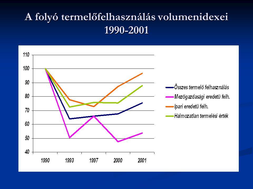 A folyó termelőfelhasználás volumenidexei 1990-2001