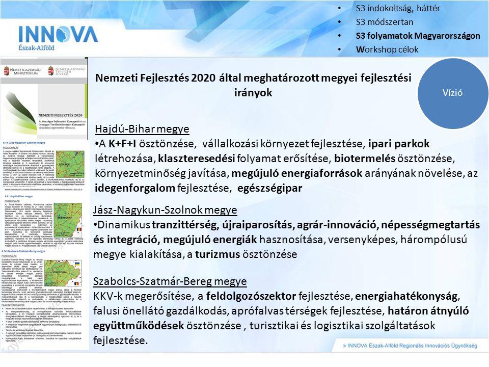 Nemzeti Fejlesztés 2020 által meghatározott megyei fejlesztési irányok