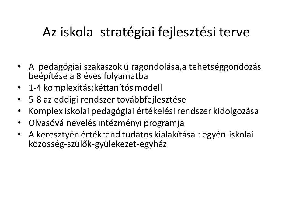 Az iskola stratégiai fejlesztési terve
