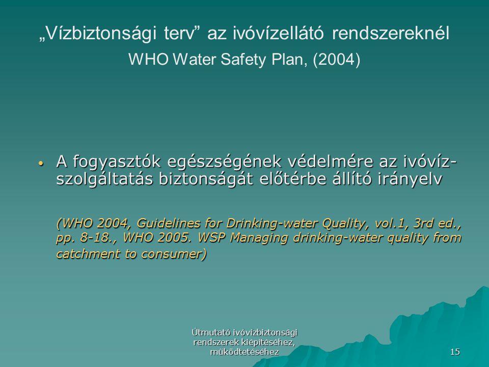 Útmutató ivóvízbiztonsági rendszerek kiépítéséhez, működtetéséhez