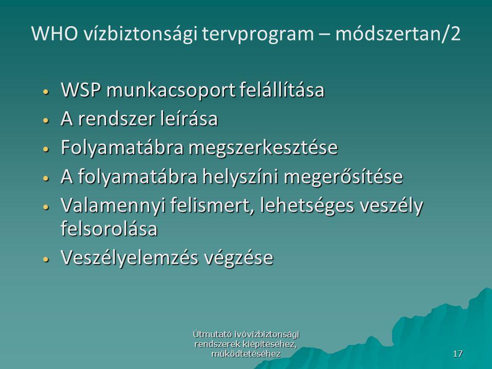 WHO vízbiztonsági tervprogram – módszertan/2