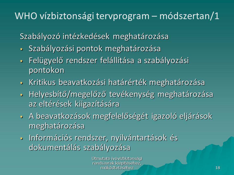 WHO vízbiztonsági tervprogram – módszertan/1