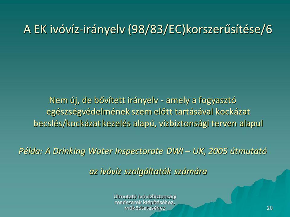 A EK ivóvíz-irányelv (98/83/EC)korszerűsítése/6
