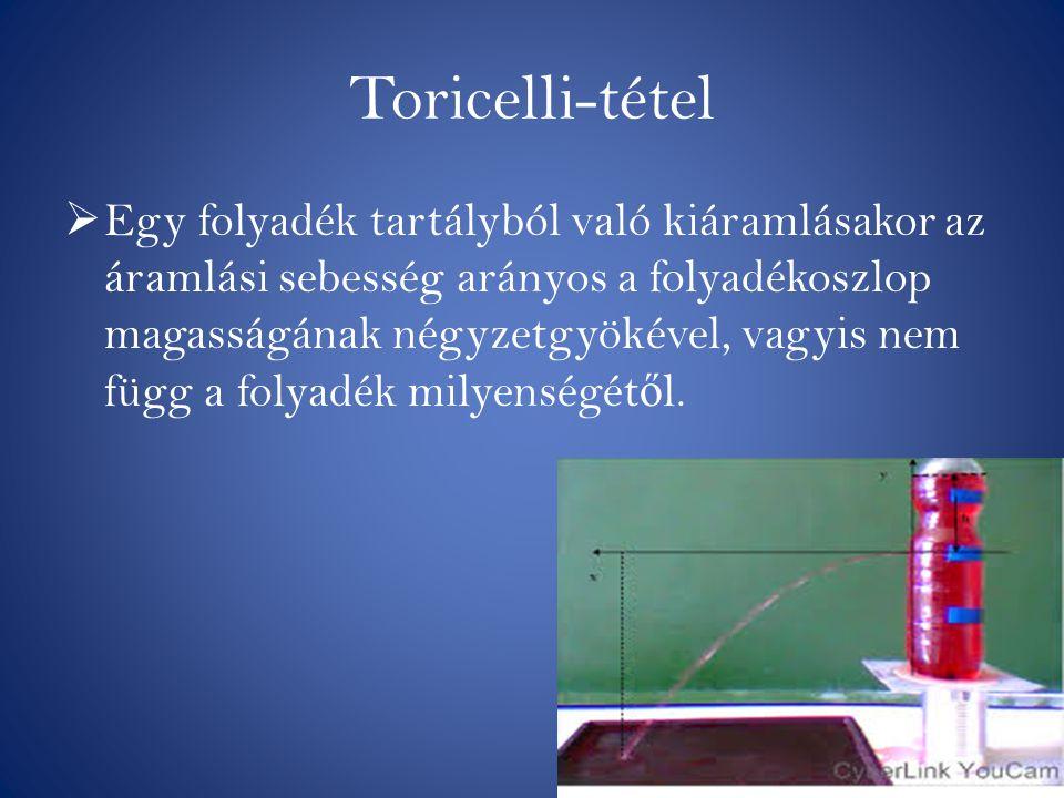 Toricelli-tétel