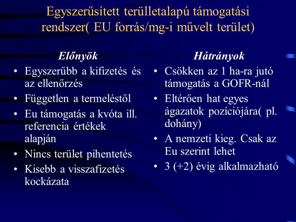 Egyszerűsített terülletalapú támogatási rendszer( EU forrás/mg-i művelt terület)