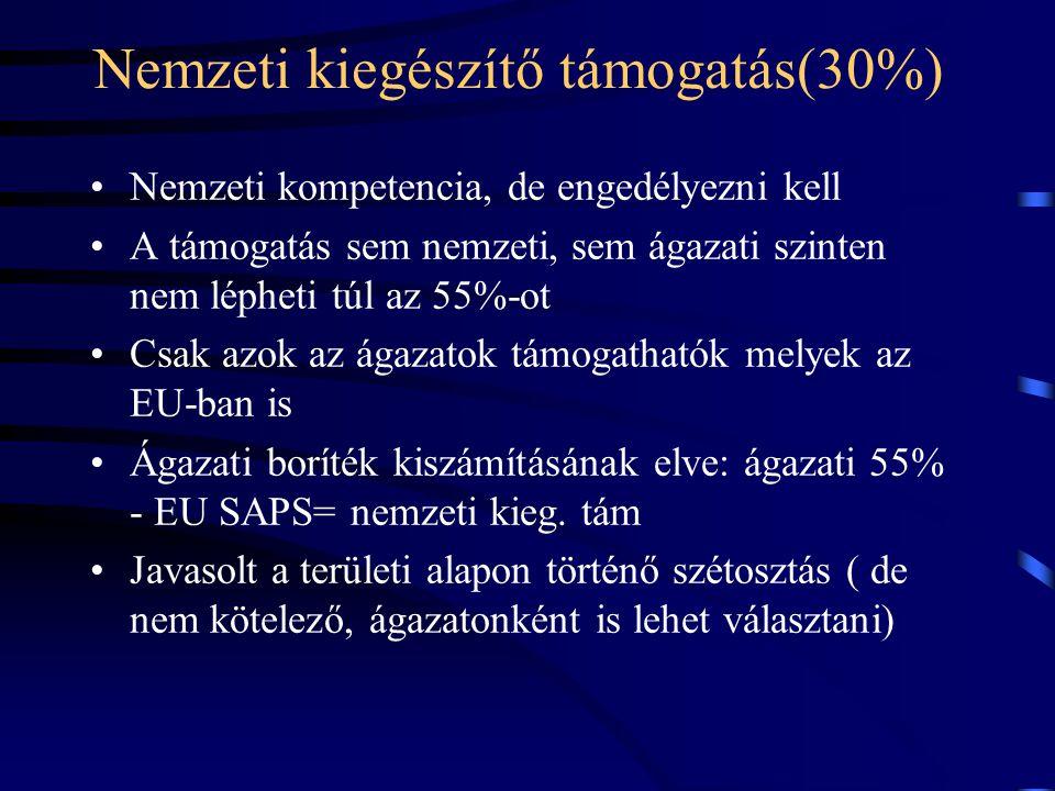 Nemzeti kiegészítő támogatás(30%)