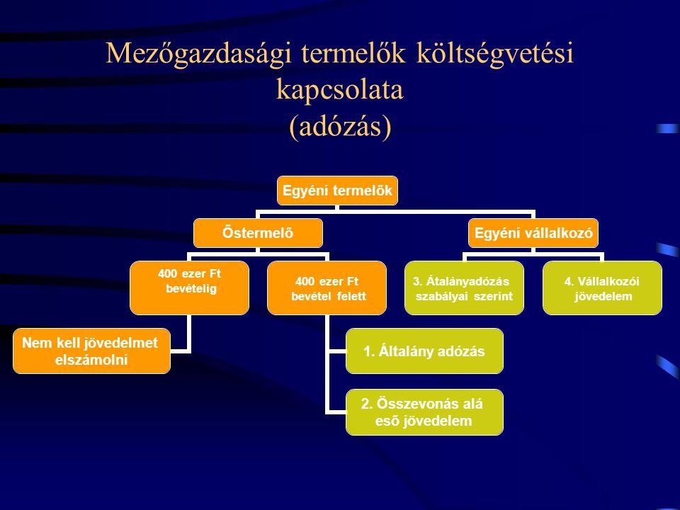 Mezőgazdasági termelők költségvetési kapcsolata (adózás)