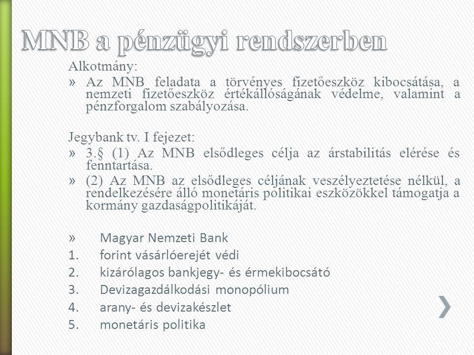 MNB a pénzügyi rendszerben