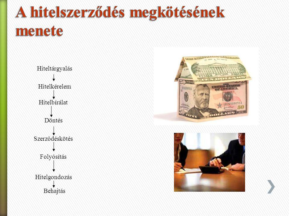 A hitelszerződés megkötésének menete