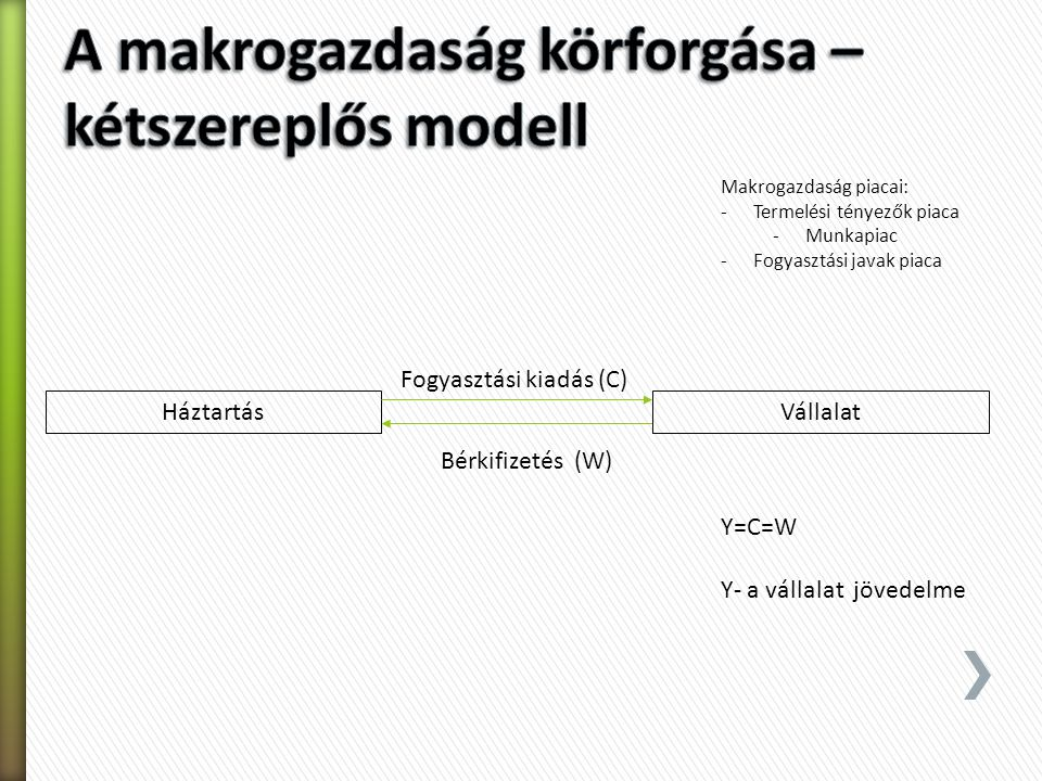 A makrogazdaság körforgása – kétszereplős modell