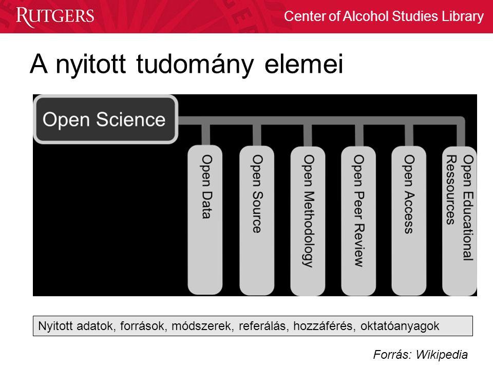 A nyitott tudomány elemei