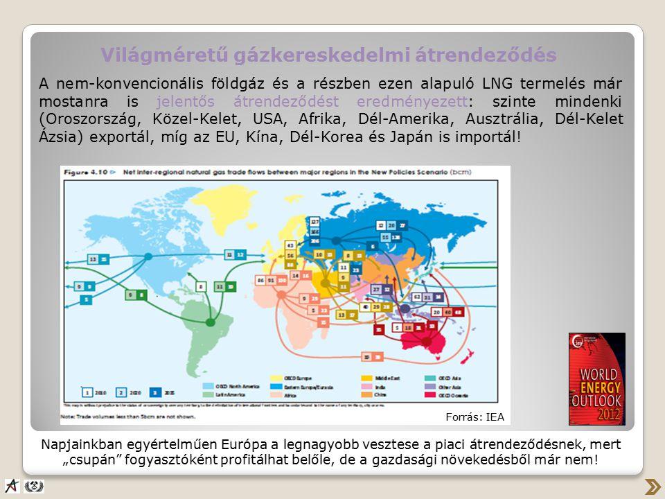 Világméretű gázkereskedelmi átrendeződés