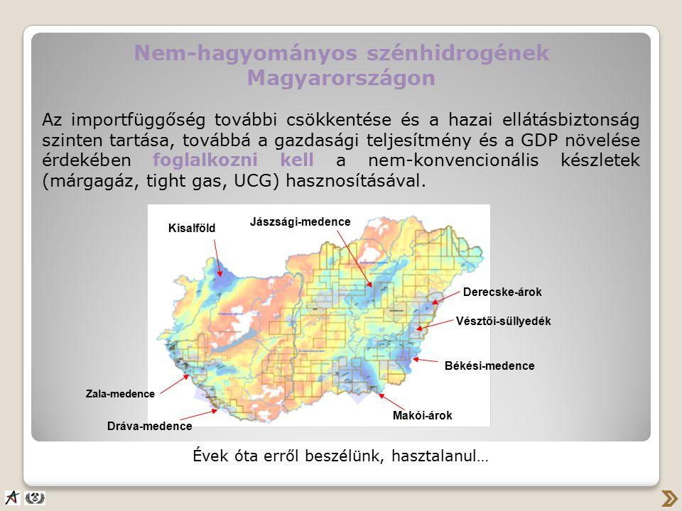 Nem-hagyományos szénhidrogének Magyarországon