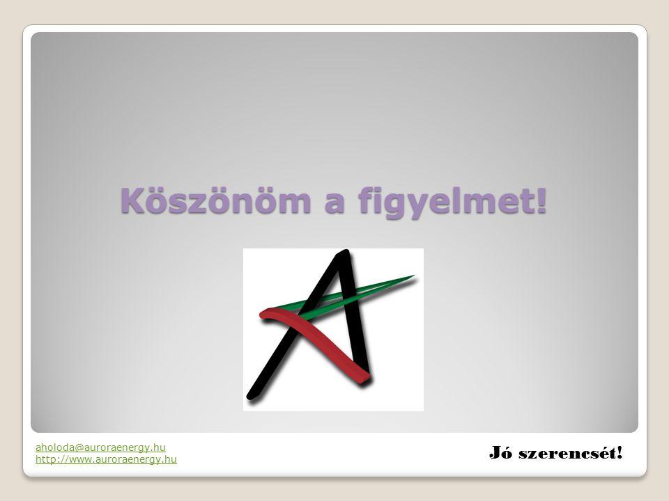 Köszönöm a figyelmet! Jó szerencsét! aholoda@auroraenergy.hu