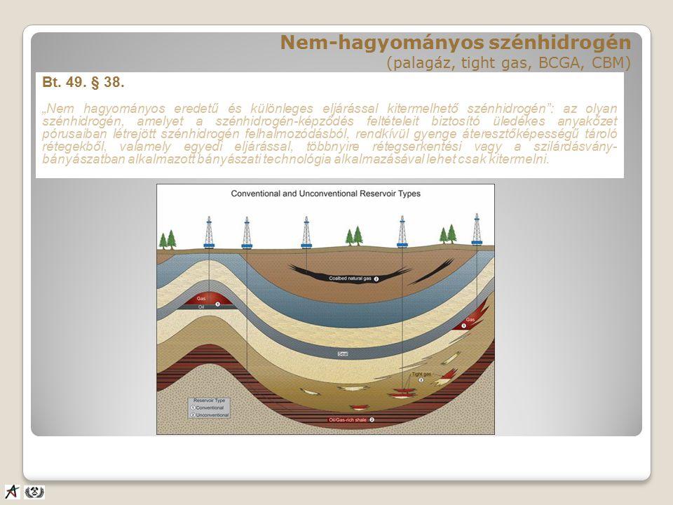 Nem-hagyományos szénhidrogén (palagáz, tight gas, BCGA, CBM)