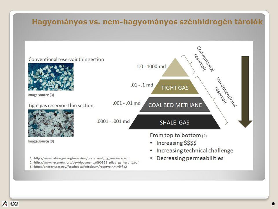 Hagyományos vs. nem-hagyományos szénhidrogén tárolók