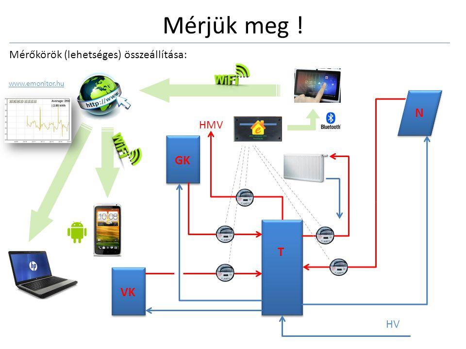 Mérjük meg ! N GK T VK Mérőkörök (lehetséges) összeállítása: HMV HV