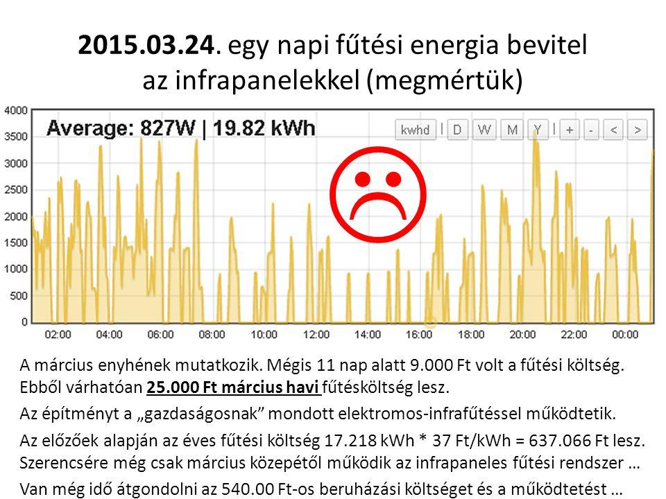 2015.03.24. egy napi fűtési energia bevitel az infrapanelekkel (megmértük)