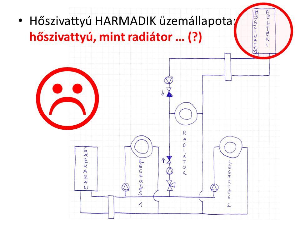Hőszivattyú HARMADIK üzemállapota: hőszivattyú, mint radiátor … ( )