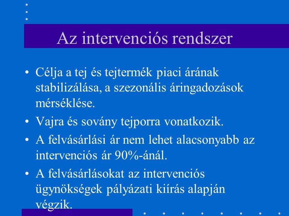 Az intervenciós rendszer