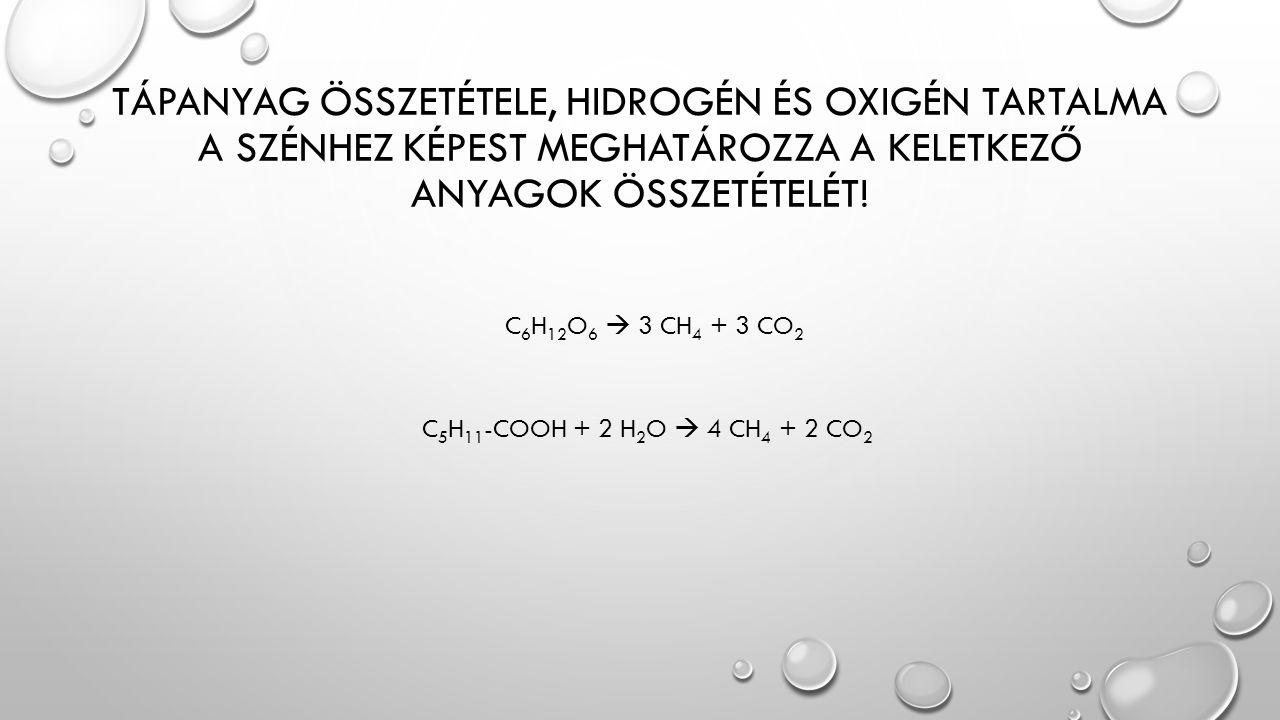 C6H12O6  3 CH4 + 3 CO2 C5H11-COOH + 2 H2O  4 CH4 + 2 CO2