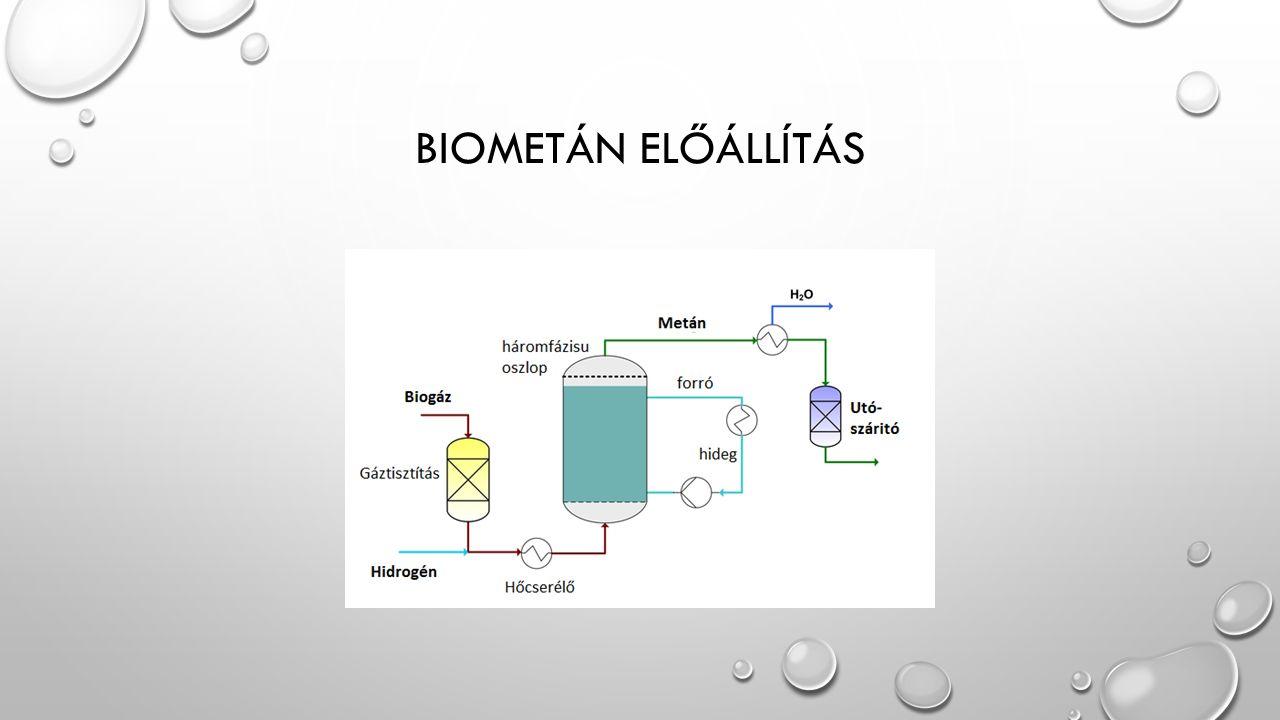 Biometán előállítás