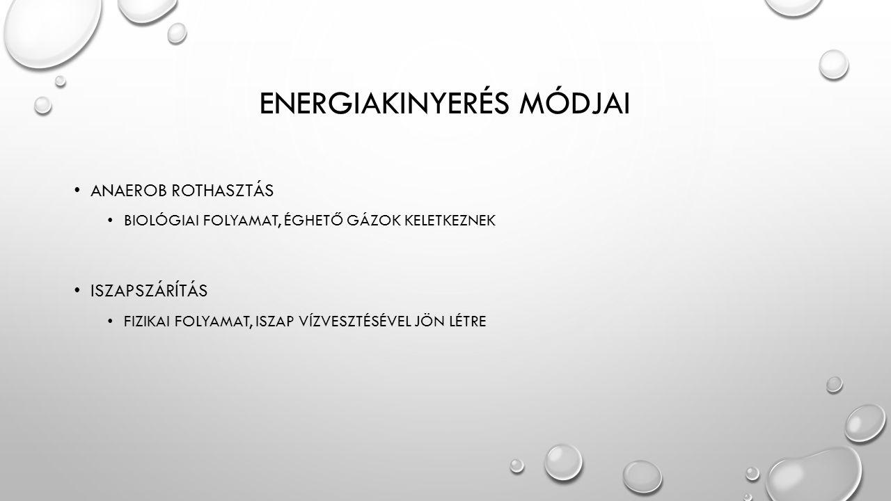 Energiakinyerés módjai