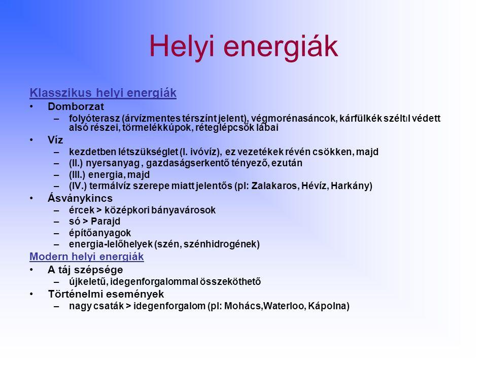 Helyi energiák Klasszikus helyi energiák Domborzat Víz Ásványkincs