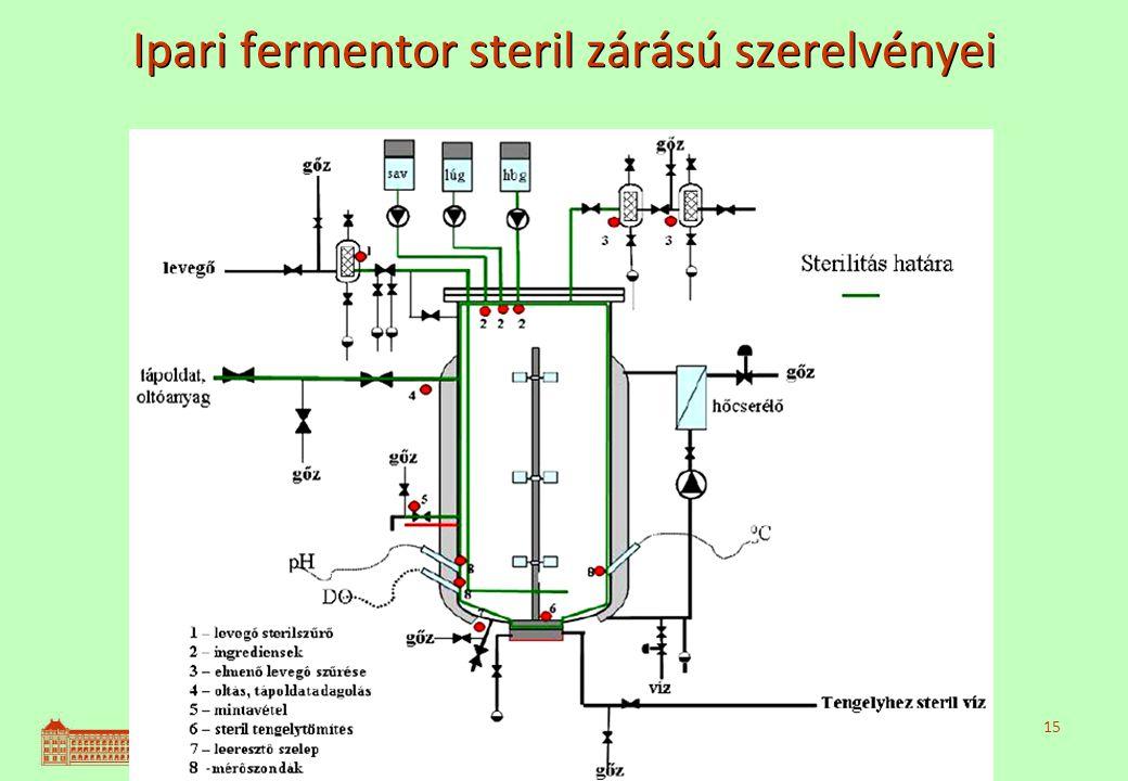 Ipari fermentor steril zárású szerelvényei