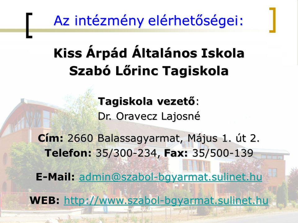 Kiss Árpád Általános Iskola Szabó Lőrinc Tagiskola