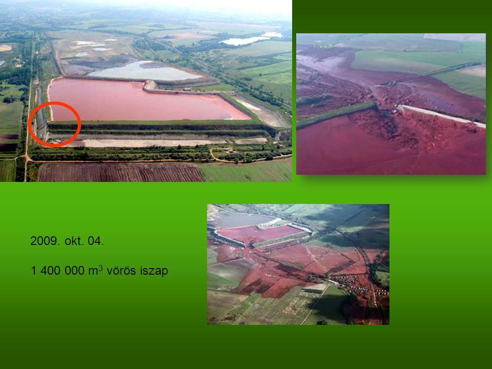 2009. okt. 04. 1 400 000 m3 vörös iszap