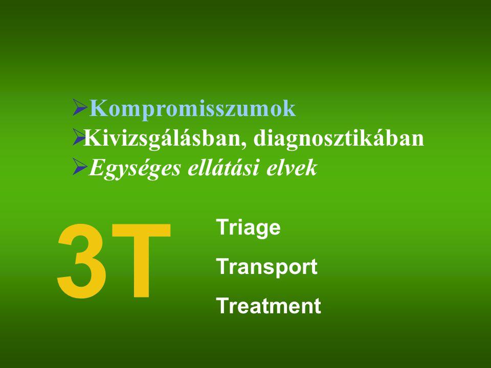 3T Kompromisszumok Kivizsgálásban, diagnosztikában