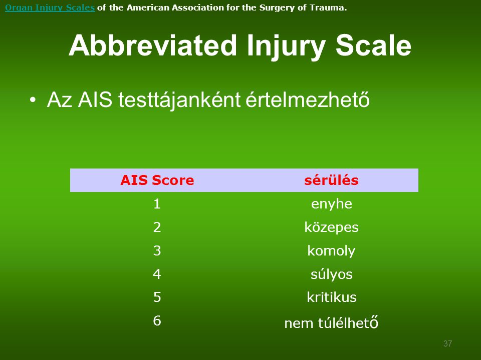 Abbreviated Injury Scale