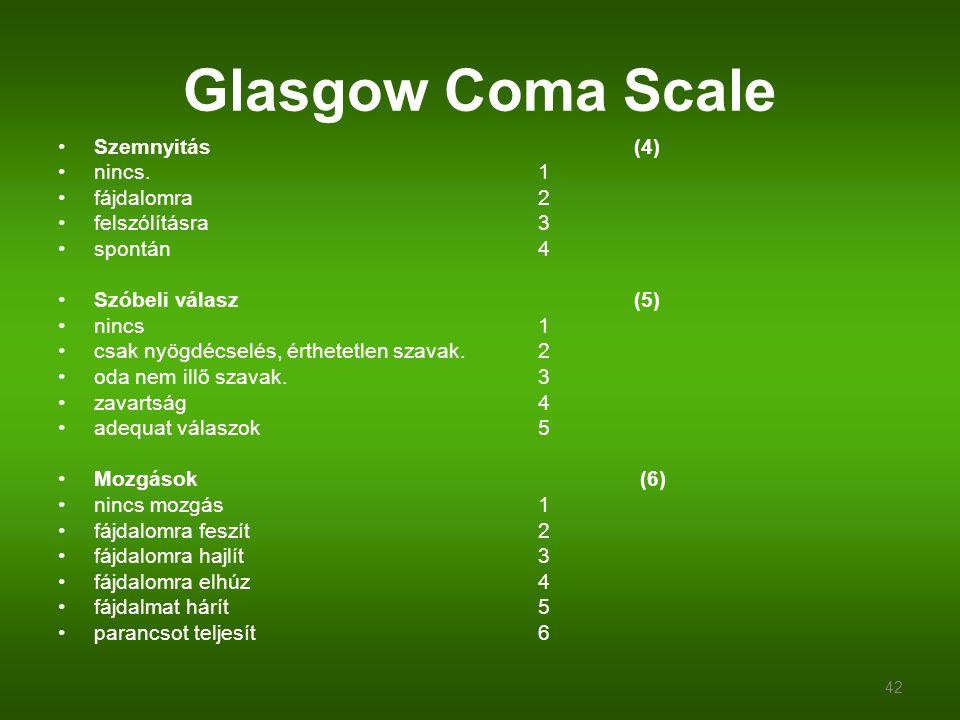 Glasgow Coma Scale Szemnyitás (4) nincs. 1 fájdalomra 2